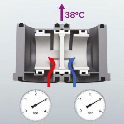 Misturadora mecânica de equilíbrio de pressão