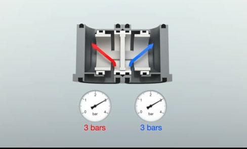 Equilíbrio de pressão : segurança anti-queimaduras e estabilidade da temperatura